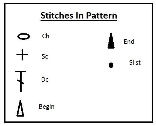 Stitches in pattern